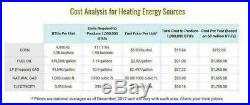 New Corn Pellet Burning Stove Up to 50,000 BTU Fireplace Adjustable