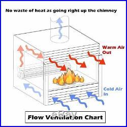 Replacement Fireplace Blower Fan Kit for Desa FMI Vanguard Vexar High Quality